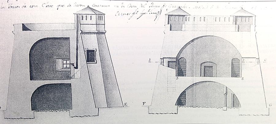 Secciones Torre Jose Crame